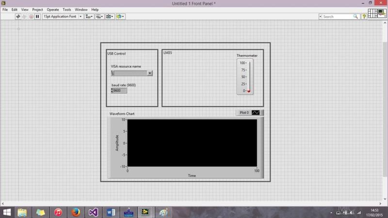LabView Chart