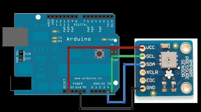 Arduino 2560 project